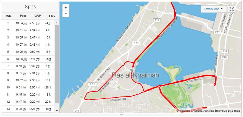 RAK half marathon splits